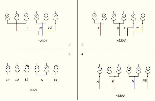 Способы подключения электроплиты