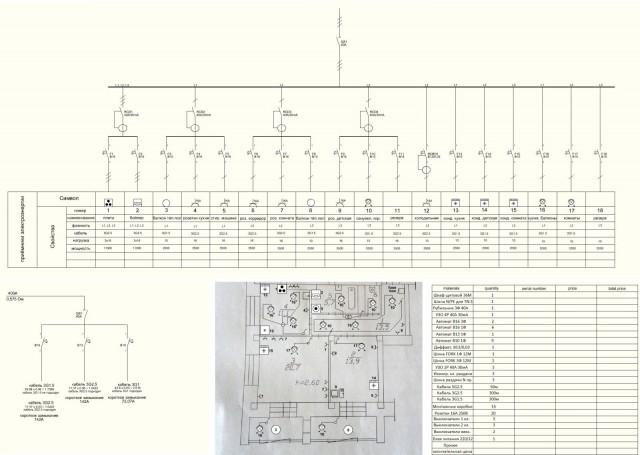 проект электроснабжения 2-комн. квартиры в кирпичной 14-этажке