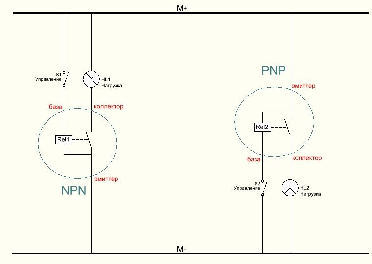 NPN и PNP